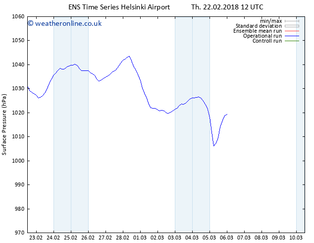 Surface pressure GEFS TS Fr 23.02.2018 18 GMT